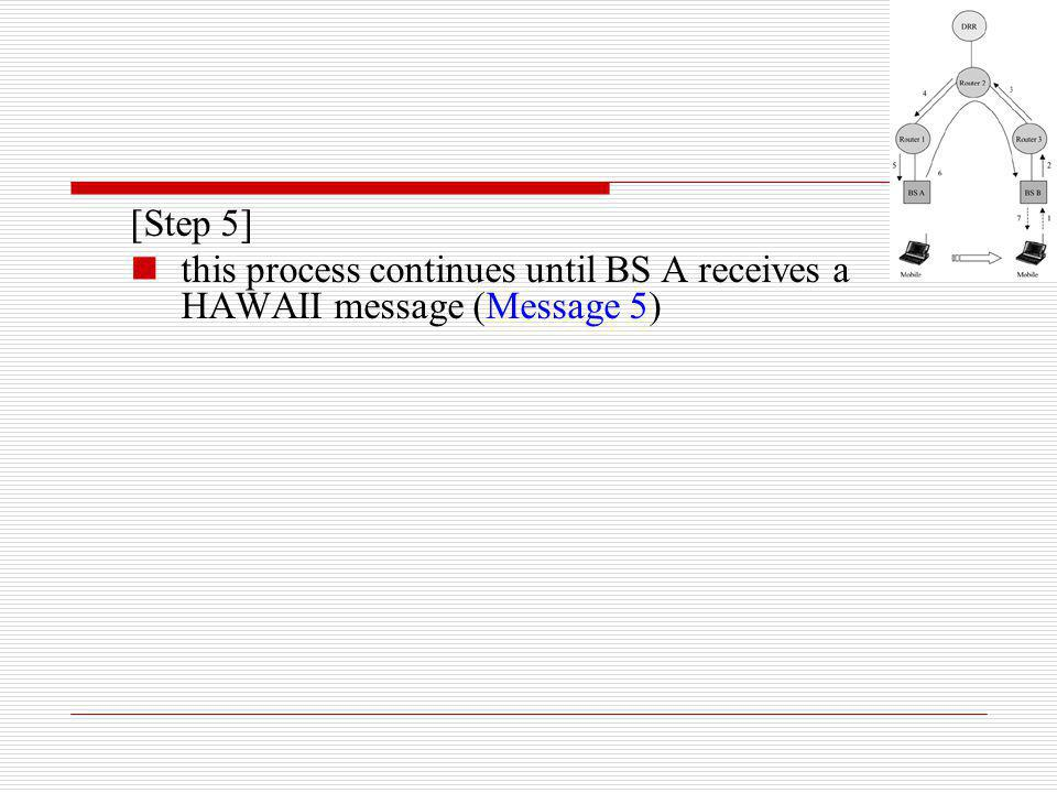 [Step 5] this process continues until BS A receives a HAWAII message (Message 5)